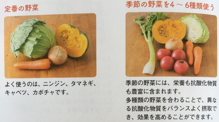 Dr. Maeda's Vegetable Soup Ingredients